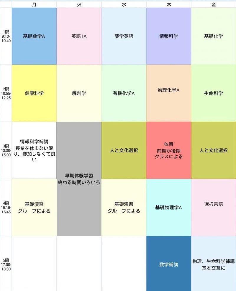 薬科 大学 京都