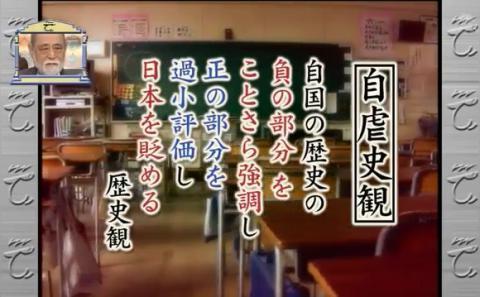 """銀時@提督 on Twitter: """"自虐史..."""