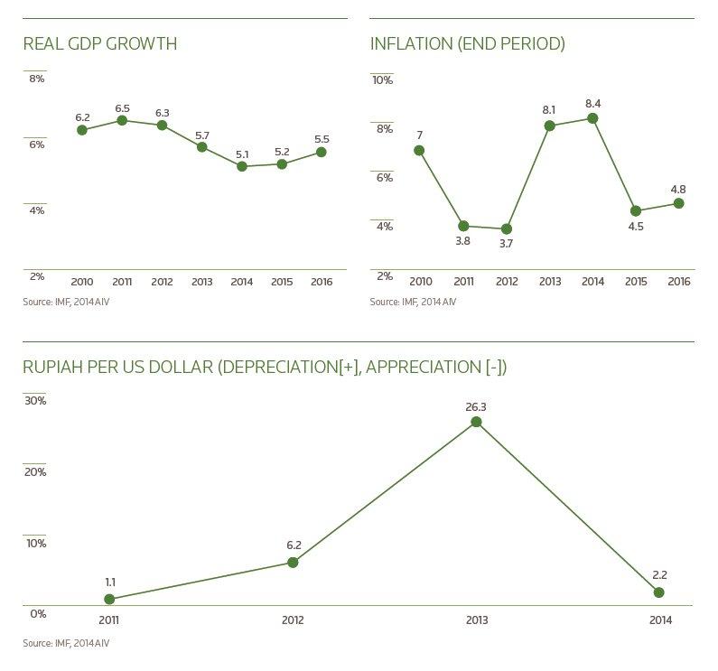 download Developmental Dilemmas: Land Reform and