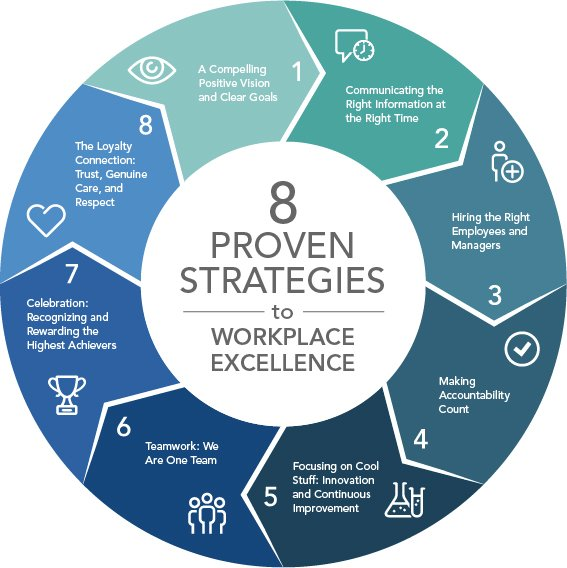 example of how to apply continuous quality improvement a nurse Provide an example of how you would apply cqi in your current or past position continuous quality improvement  and services as a nurse cqi can be used.