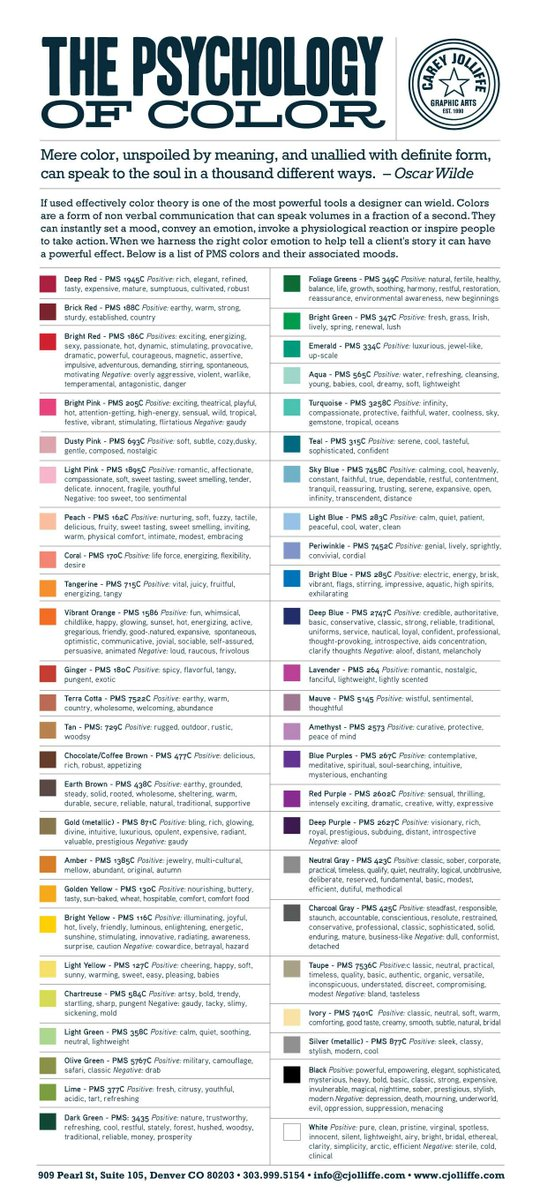 The Psychology of Color by @CareyJolliffe https://t.co/ZdjVAnZSYL