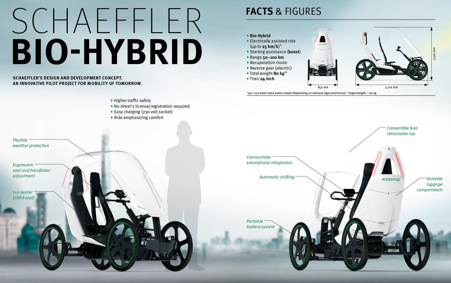 Schaeffler Group On Twitter Quot Schaeffler S Biohybrid Got