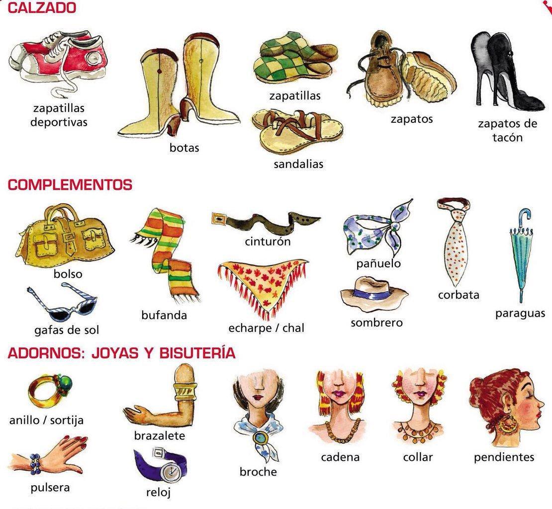 Учить испанские слова с картинками