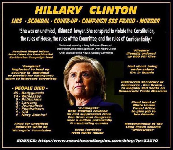 Image result for hillary clinton lied