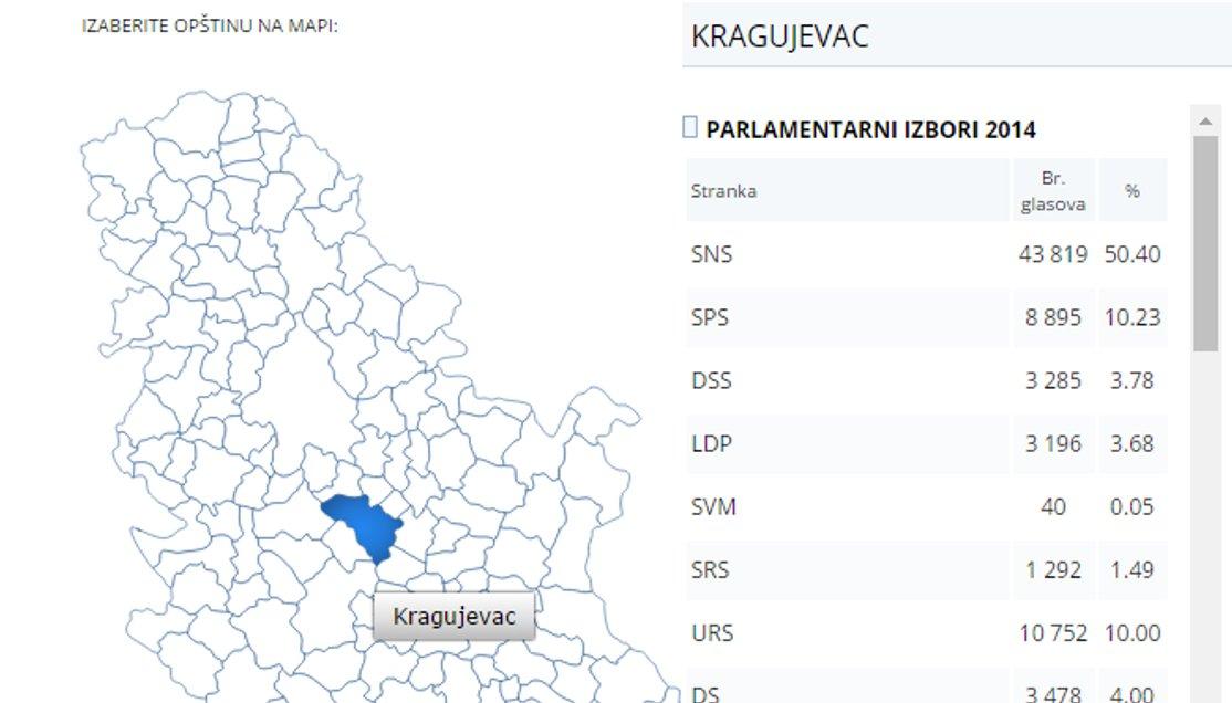 Mapa Beograda Plan Plus B92 Superjoden