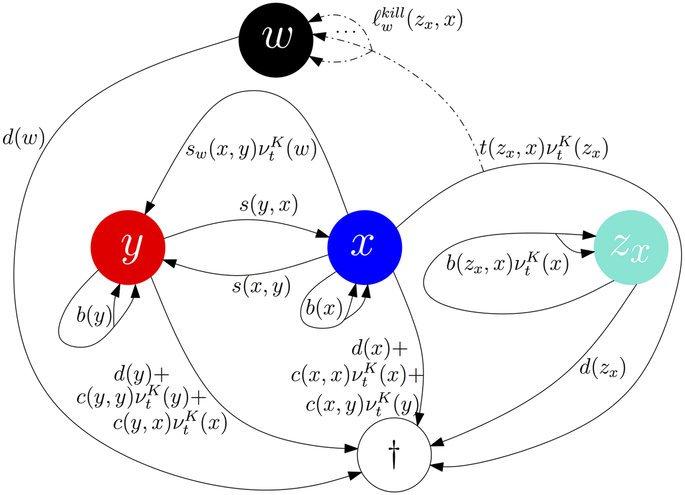 pdf преподавание математики в 20092010 учебном году