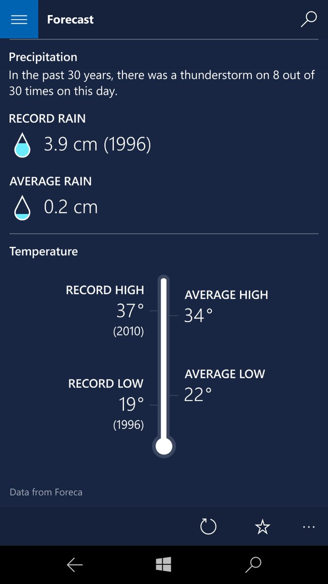 This day in 1996, Bangalore recorded a temperature of 19. Today, we are at 40. Give yourself a hug, we screwed it! https://t.co/6vOQyL5ETs