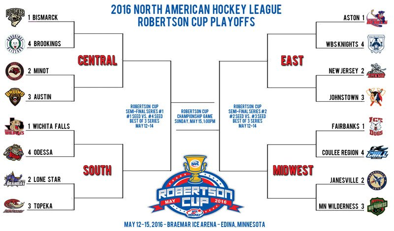 Nahl On Twitter Nahl Announces Schedule For 2016 Robertsoncup