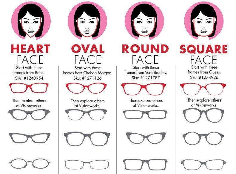 Best Eyeglasses for Face Shape | Face shapes, Eye glasses and Shapes
