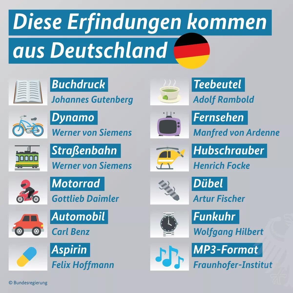 Znalezione obrazy dla zapytania deutsche erfindungen