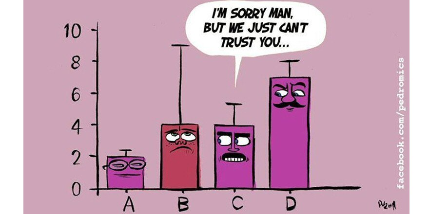 Cliff Pickover On Twitter Quot This Is Statistics Humor