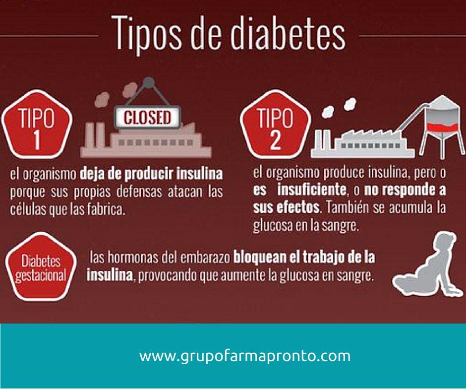síntomas de diabetes gestacional ukm