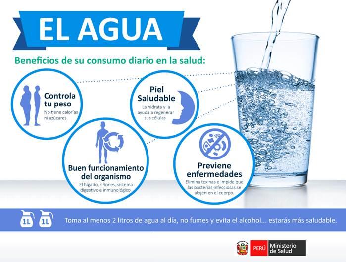 ¡RECUERDA! El consumo diario de #agua contribuye a tener..