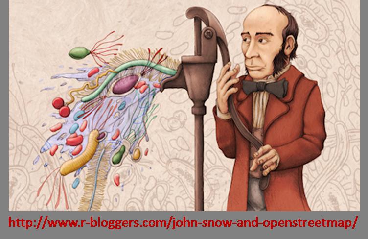 John Snow (1813-1858) es considerado como el padre de la epidemiología basada en la evidencia #microMOOCSEM https://t.co/1mbvskmK3F