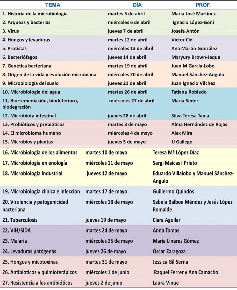 Aquí tienes el calendario completo del curso #microMOOCSEM: martes, miércoles y jueves a las 22 h (hora española) https://t.co/2OMvgdlkLi