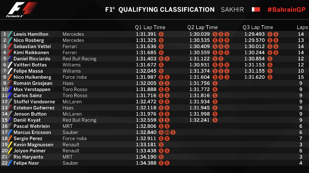 f1 results - photo #25