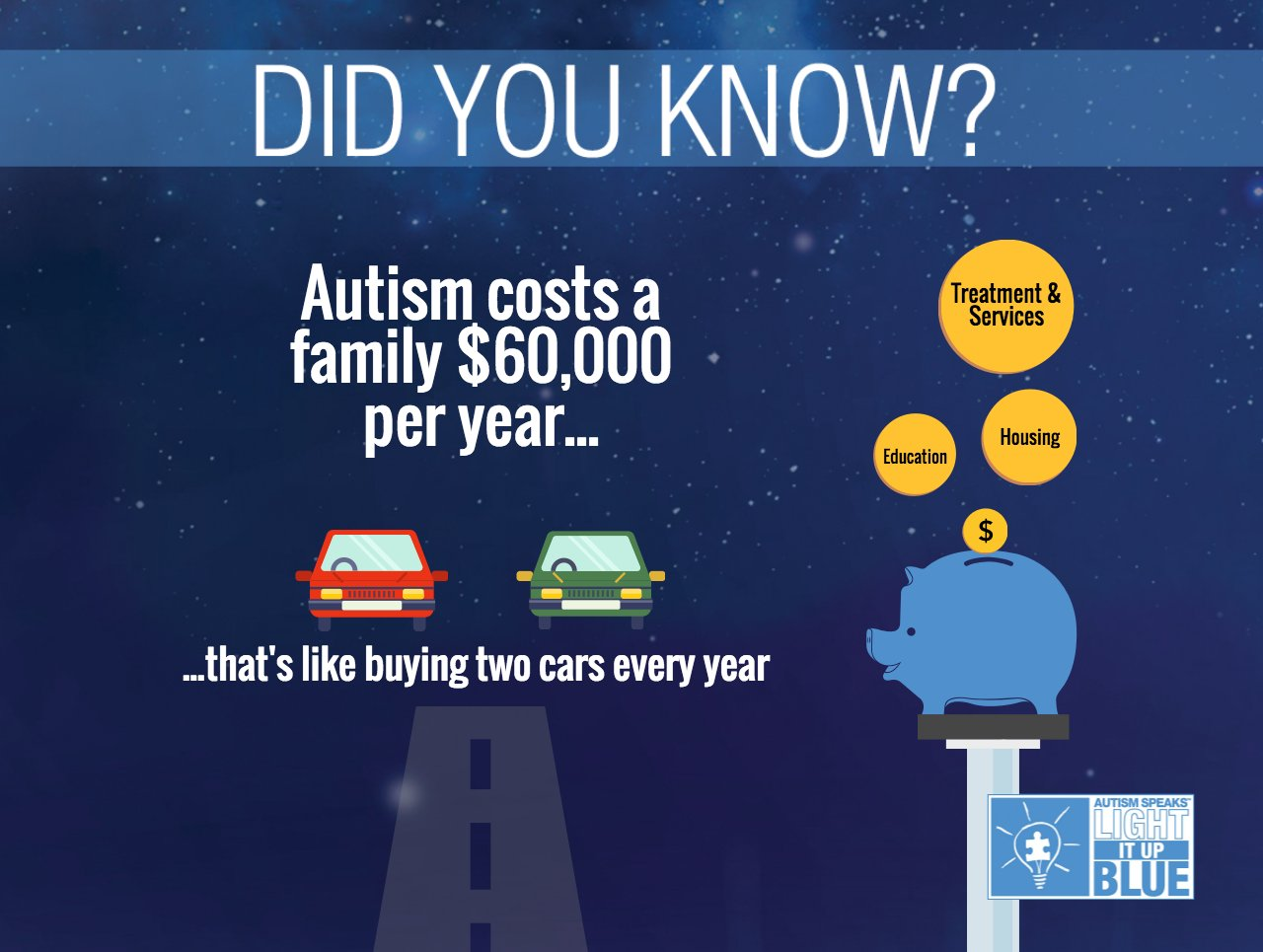 """Autism Speaks on Twitter: """"Did you know? This is why our ..."""