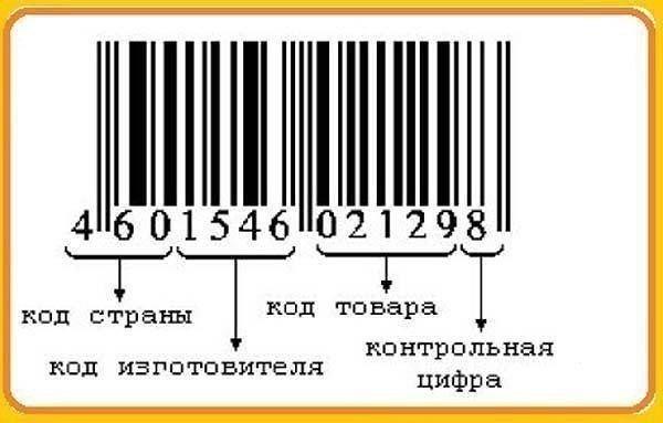 """Невероятно, но Факт! på Twitter: """"3 апреля 1973 года - день рождения штрих- кода. Весьма полезное изобретение 20 века. Вот его расшифровка:  https://t.co/RbMvxM0bIq"""""""