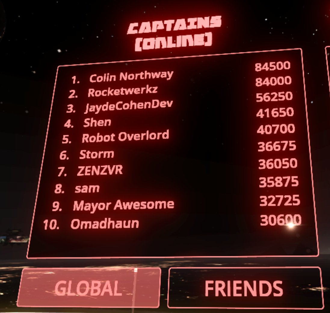 Current Leaderboard