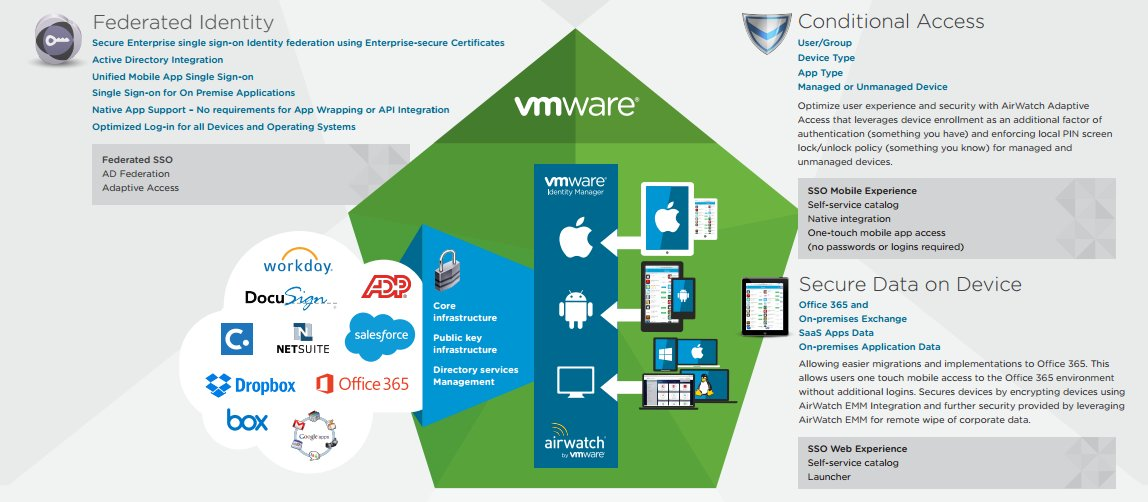 VMware Horizon on Twitter: