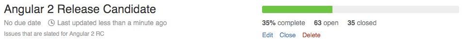 Milestones – angular/angular · GitHub