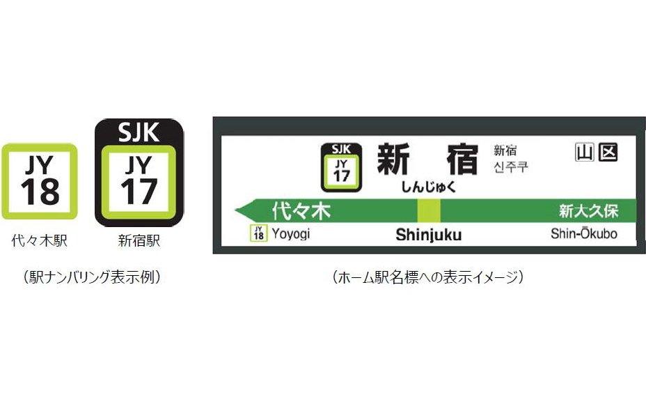 JR東日本、首都圏276駅に駅ナンバリングを導入へ。 主要乗換駅にはアルファベット3文字からなる「スリーレターコード」も表示します。→tetsudo-shimbun.com/headline/entry… pic.twitter.com/BmVU0RsX8s