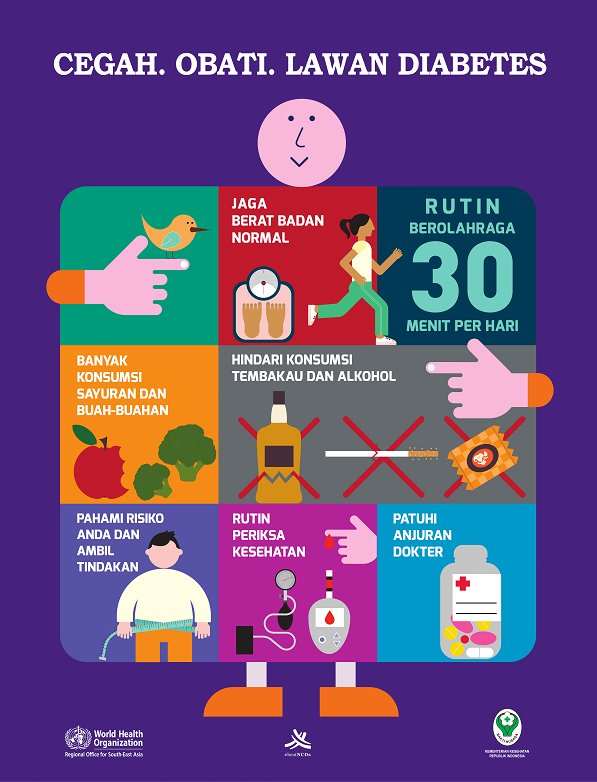 Cara Aman Melakukan Diet saat Puasa