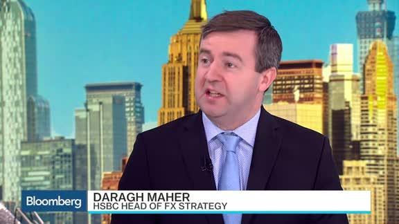 Daragh Maher : Watch HSBC Daragh Maher talk bsurveillance