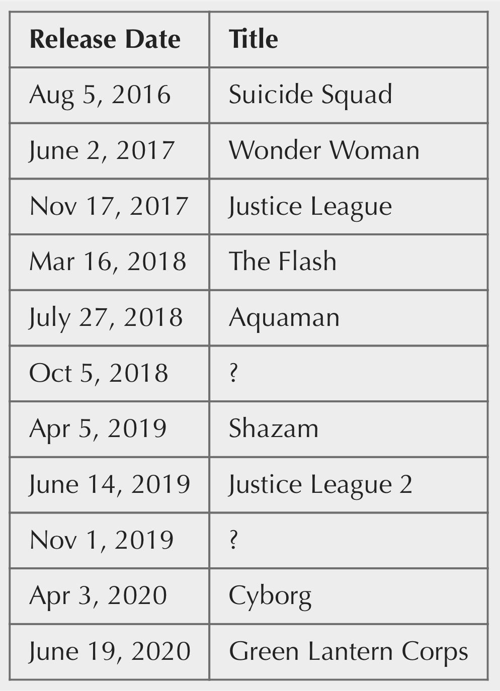 [En Cartelera] Wonder Woman (2017) - Página 4 CfX6JMWVAAA9_6s