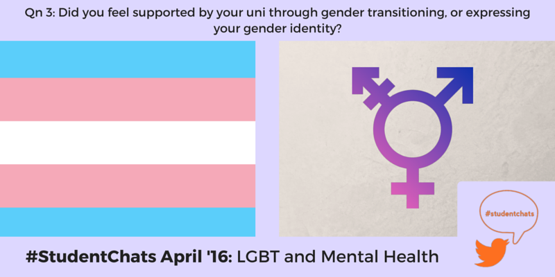 Qn 3: Did you feel supported by your uni through gender transition or expressing your gender identity? #StudentChats https://t.co/aSZO4WMGQH