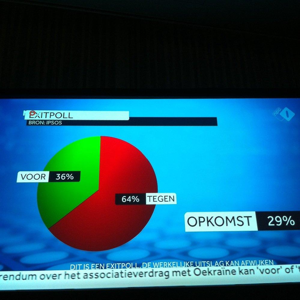 Голосование проходит вяло, - нардеп Гончаренко о явке голландцев на референдум - Цензор.НЕТ 5131