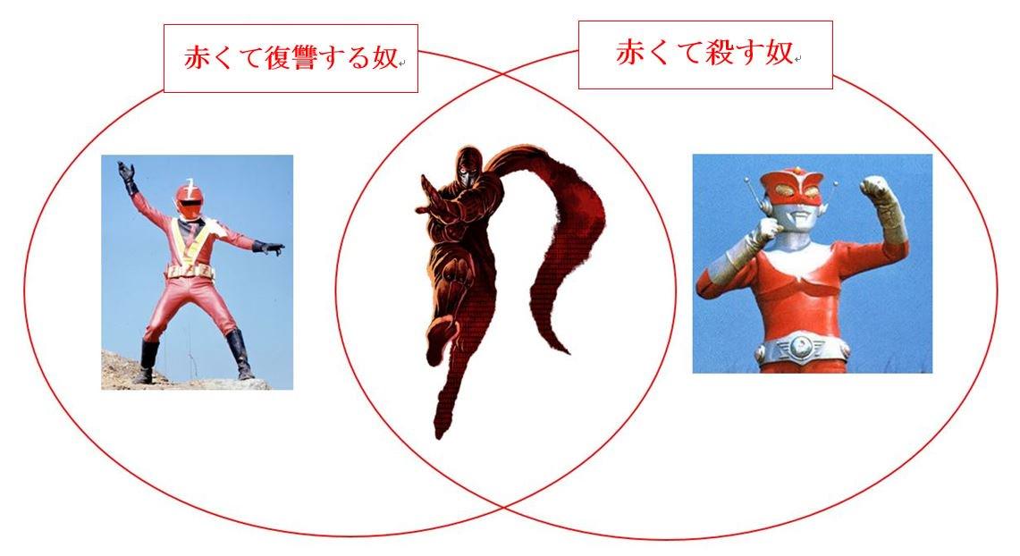赤いヒーローについて分かりやすくまとめてみました pic.twitter.com/T1XJsprRm1