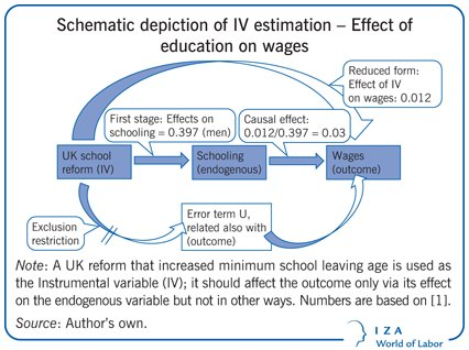minimum school leaving age essay (physorg)—a growing body of research indicates that increasing the minimum school-leaving age to 18 not only increases high-school graduation rates but also significantly improves the life outcomes of students who otherwise would have become dropouts, according to an article in the winter 2013 issues in science and technology.