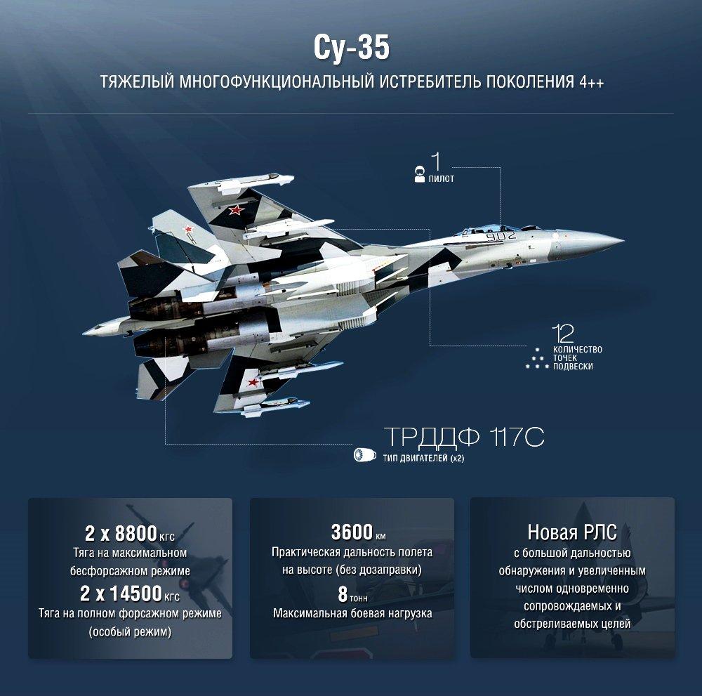 Su-35S: News - Page 20 CfcbZKPXEAArOqM