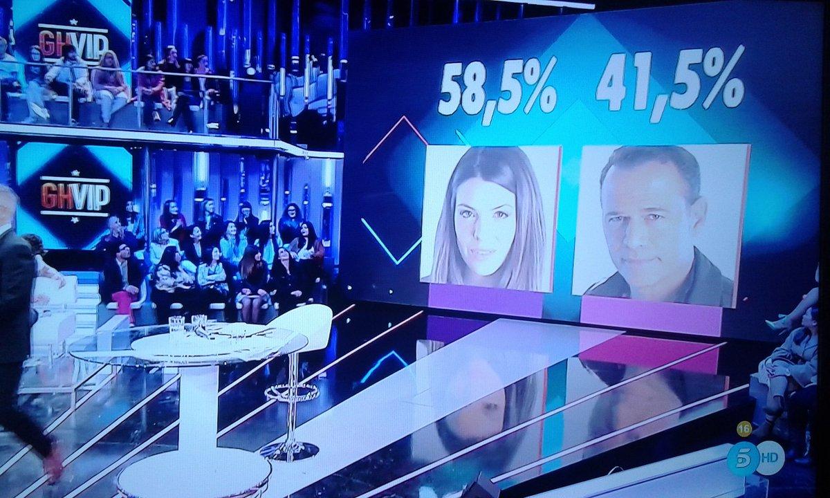 Carlos Lozano y Laura Matamoros finalistas de Gran Hermano Vip 4 - porcentajes