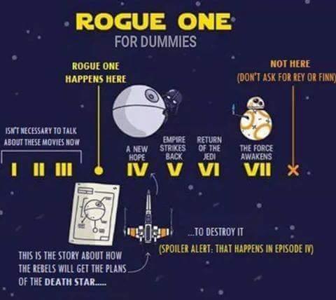 FYI #RogueOne https://t.co/NfianPnccj