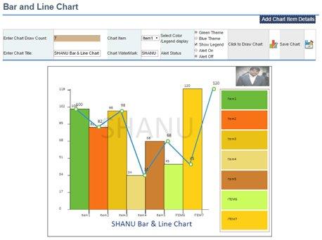 MVC Dynamic Bar And Line Chart Using WEB API, AngularJS And JQuery