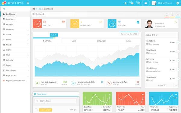 [DOWNLOAD] Beyond Admin – AdminApp + AngularJS + MVC