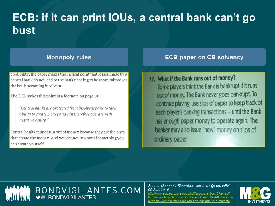 The @ECB explanation of why central banks can't become insolvent is very similar to that in the Monopoly rules. https://t.co/ldrr5ynVE8