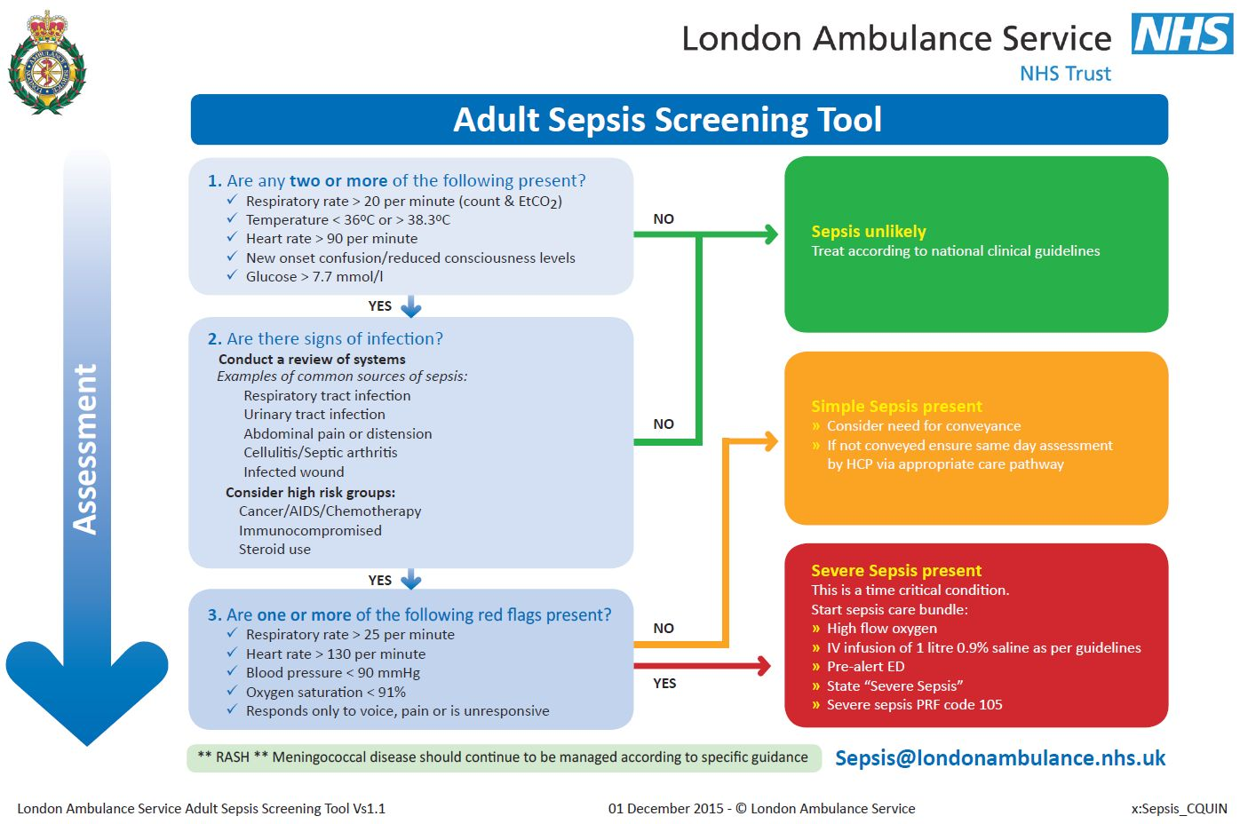 sepsis screening tool Clinical decision support for early  early-generation sepsis screening tools were typically stand  clinical decision support for early recognition of.