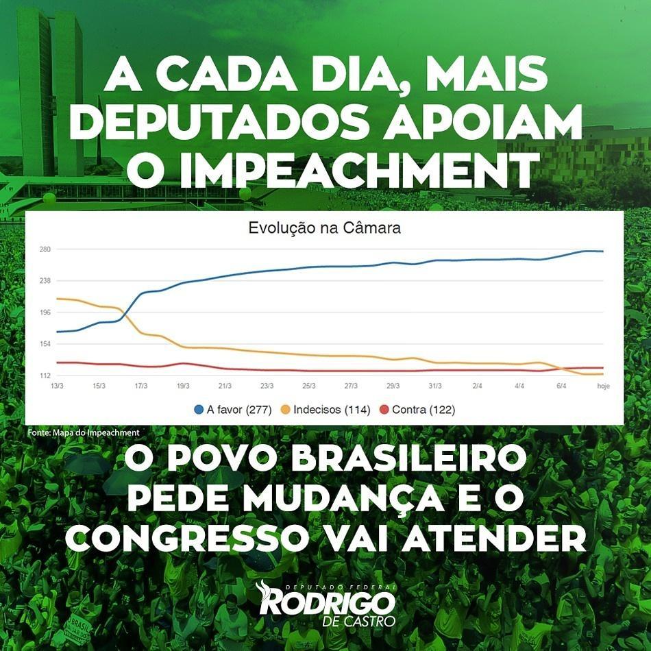 Vamos cobrar todos os parlamentares para atender o desejo do povo brasileiro!  #ImpeachmentJá #BastaDePT #ForaPT https://t.co/K9CHc5NF4k