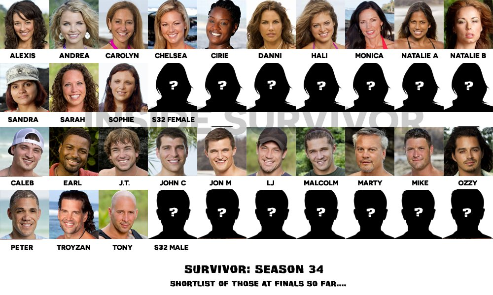 Survivor 33 Spoilers And Speculation