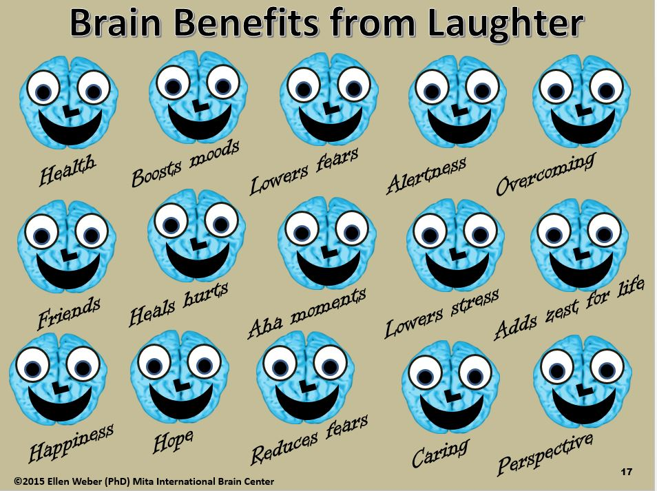 Weekend brain on laughter! https://t.co/4TxEjwgC2j  #AprilBlogAday  #pblchat #edchat #21stedchat #sunchat #satchat https://t.co/3kIrN83bOz