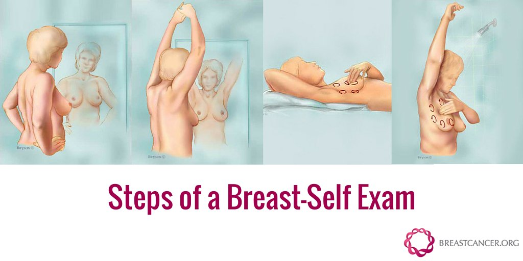 steps for self breast exam