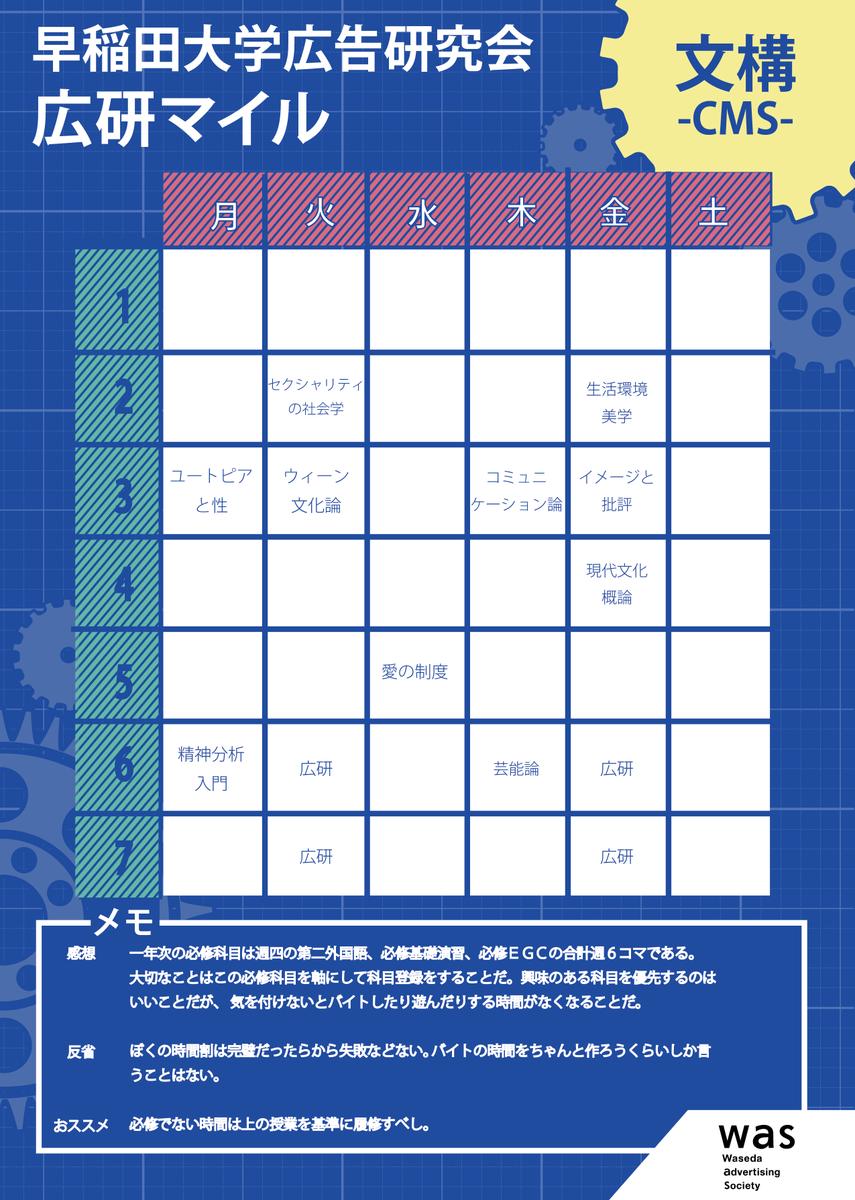 大学 学部 早稲田 文化 構想