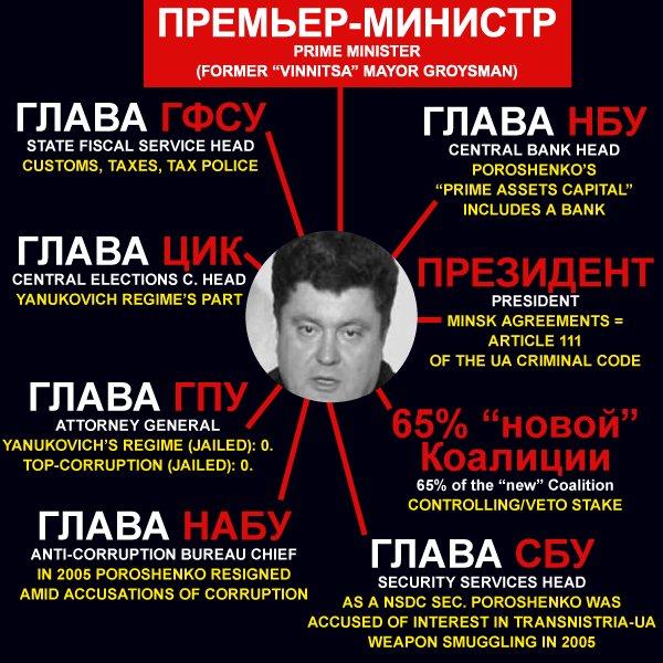 """""""Самопомич"""" будет конструктивно сотрудничать с новым правительством и с новым премьером, - Березюк - Цензор.НЕТ 6589"""