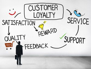 loyalty programs of coke refocus on customer satisfaction Net promoter score for top brands compared with coca-cola company (the) what is net promoter score nps is a customer loyalty metric that measures customers' willingness to not only return for another purchase or service but also make a recommendation to their family, friends or colleagues.