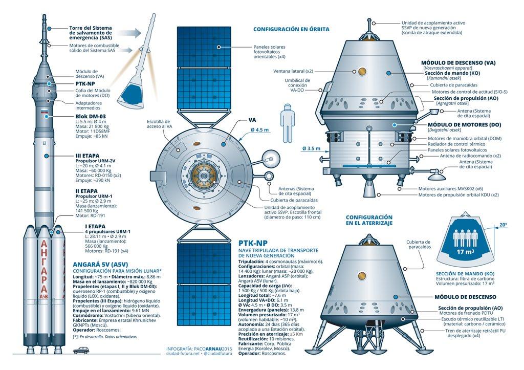 Oriol - Le nouveau vaisseau russe - Page 23 CfxBi96WIAAxrA6