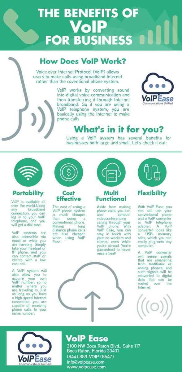 VoIP Ease (@VoipEase) | Twitter