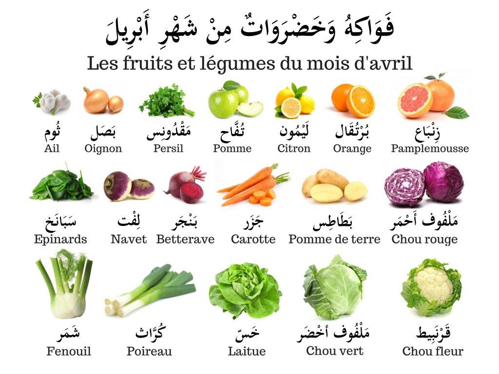 Arabe Reussite On Twitter Les Fruits Et Legumes A Consommer Au